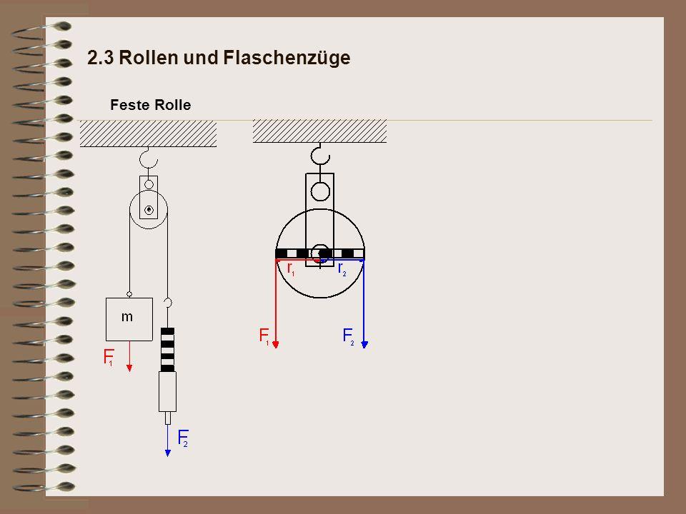 2.3 Rollen und Flaschenzüge Feste Rolle