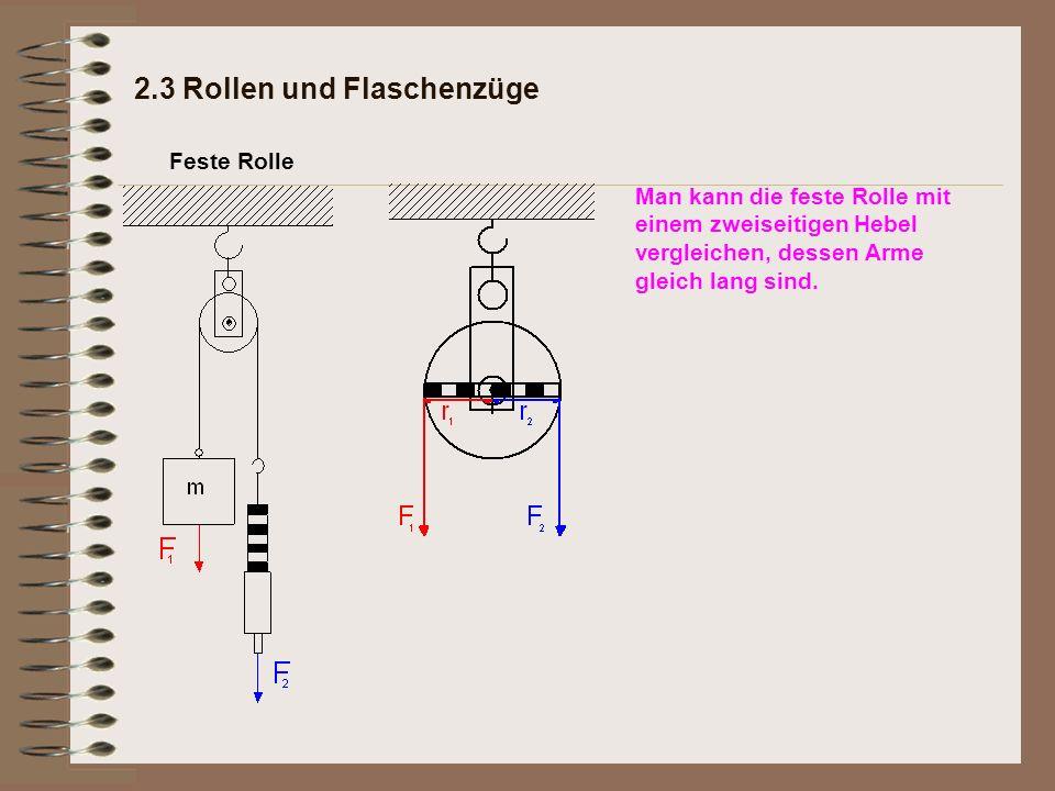 2.3 Rollen und Flaschenzüge Feste Rolle Man kann die feste Rolle mit einem zweiseitigen Hebel vergleichen, dessen Arme gleich lang sind.