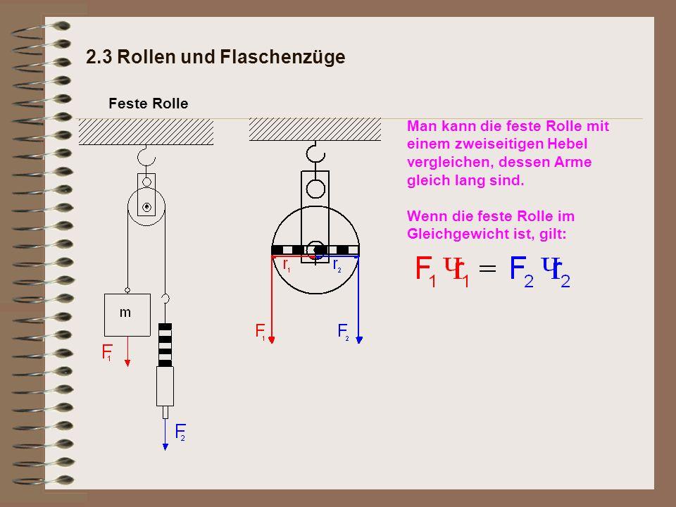 2.3 Rollen und Flaschenzüge Feste Rolle Man kann die feste Rolle mit einem zweiseitigen Hebel vergleichen, dessen Arme gleich lang sind. Wenn die fest