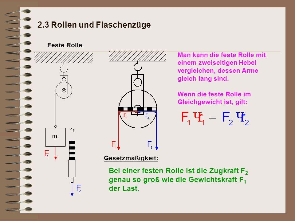2.3 Rollen und Flaschenzüge Feste Rolle Gesetzmäßigkeit: Man kann die feste Rolle mit einem zweiseitigen Hebel vergleichen, dessen Arme gleich lang si