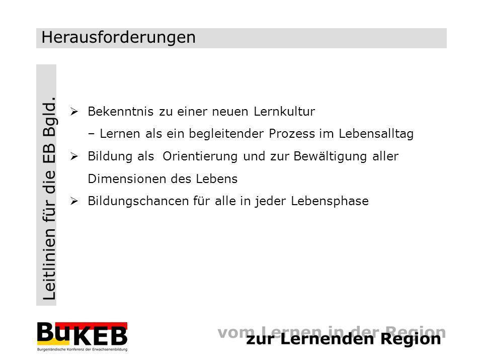 Leitlinien für die EB Bgld.