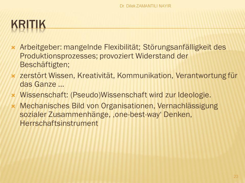 Dr. Dilek ZAMANTILI NAYIR 23 Arbeitgeber: mangelnde Flexibilität; Störungsanfälligkeit des Produktionsprozesses; provoziert Widerstand der Beschäftigt