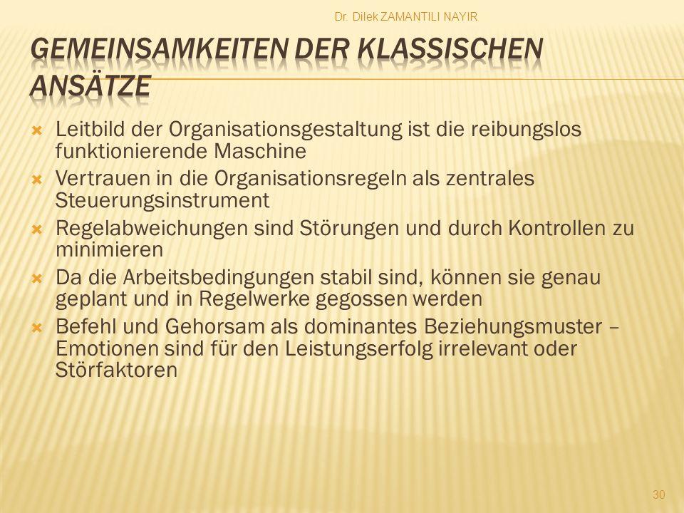 Dr. Dilek ZAMANTILI NAYIR 30 Leitbild der Organisationsgestaltung ist die reibungslos funktionierende Maschine Vertrauen in die Organisationsregeln al