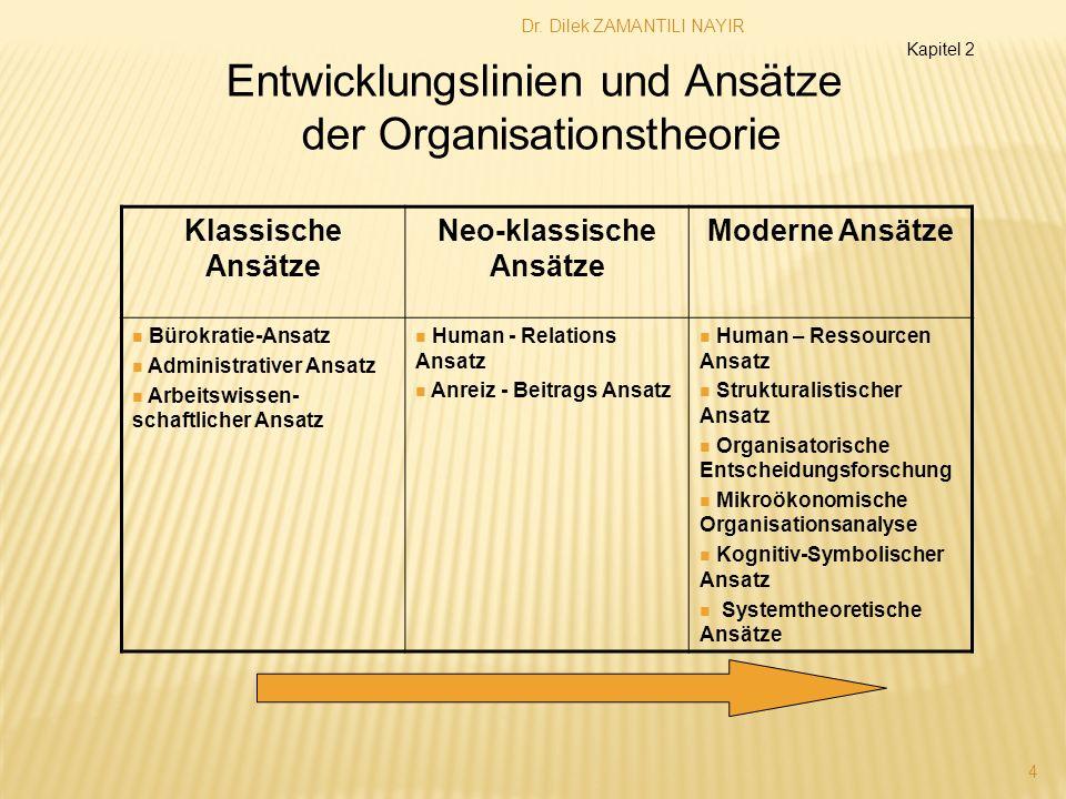 Dr. Dilek ZAMANTILI NAYIR 4 Entwicklungslinien und Ansätze der Organisationstheorie Klassische Ansätze Neo-klassische Ansätze Moderne Ansätze Bürokrat