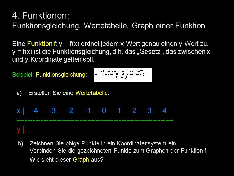 4. Funktionen: Funktionsgleichung, Wertetabelle, Graph einer Funktion Eine Funktion f: y = f(x) ordnet jedem x-Wert genau einen y-Wert zu. y = f(x) is