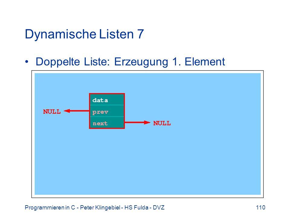Programmieren in C - Peter Klingebiel - HS Fulda - DVZ110 Dynamische Listen 7 Doppelte Liste: Erzeugung 1. Element