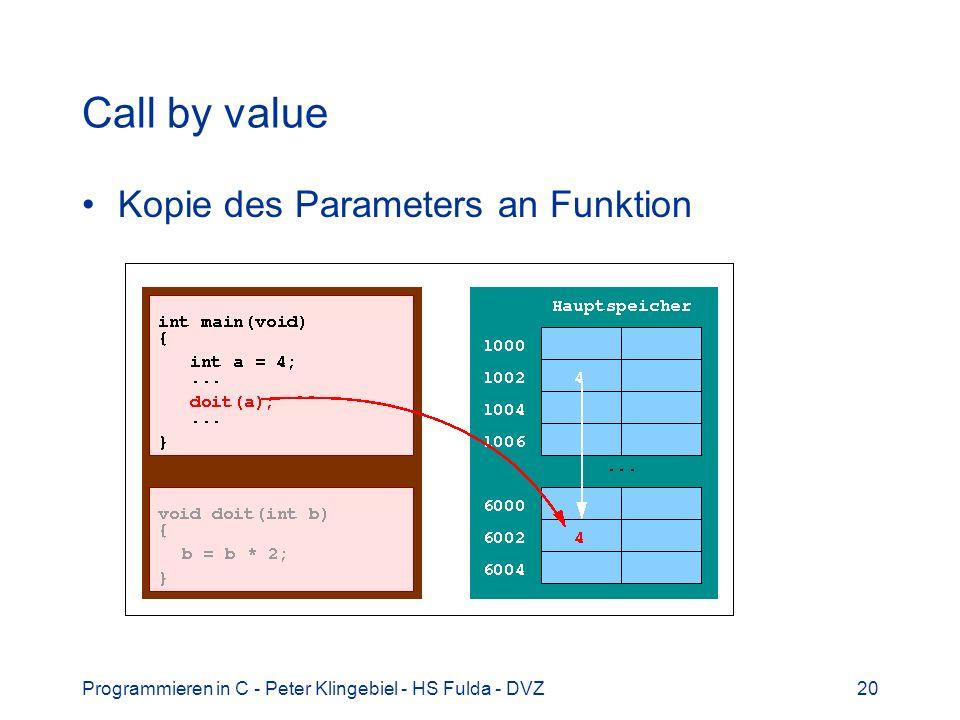 Programmieren in C - Peter Klingebiel - HS Fulda - DVZ20 Call by value Kopie des Parameters an Funktion