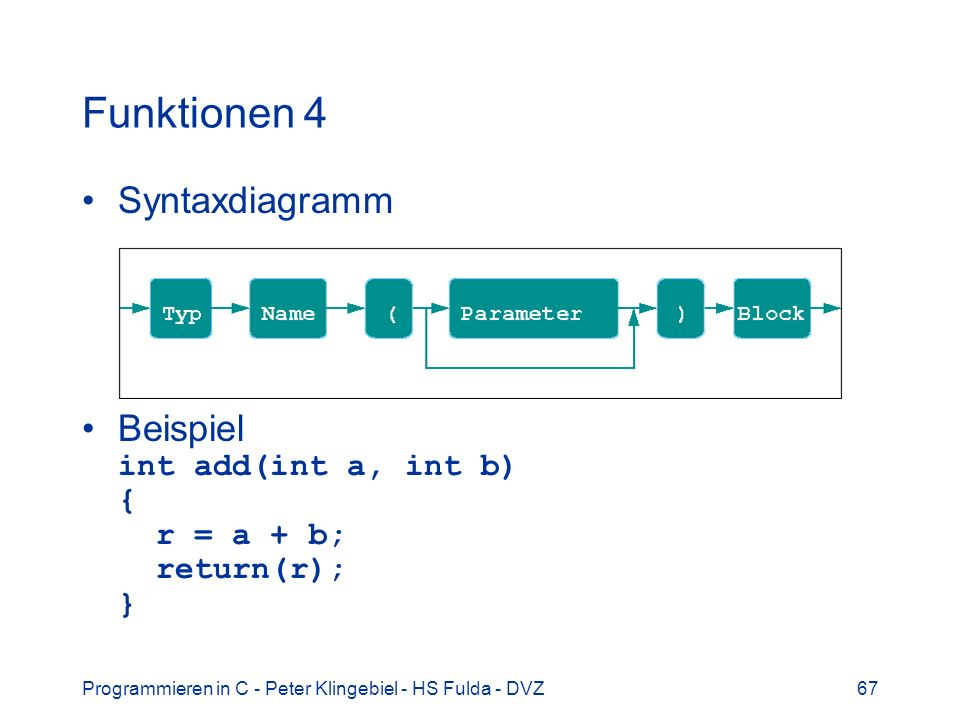 Programmieren in C - Peter Klingebiel - HS Fulda - DVZ67 Funktionen 4 Syntaxdiagramm Beispiel int add(int a, int b) { r = a + b; return(r); }