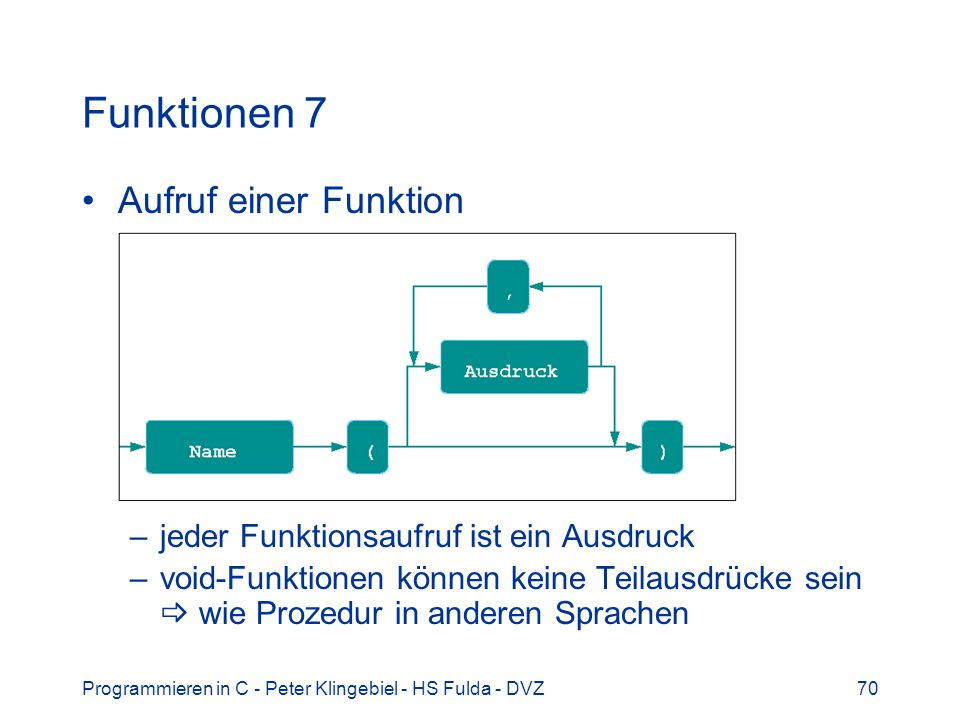 Programmieren in C - Peter Klingebiel - HS Fulda - DVZ70 Funktionen 7 Aufruf einer Funktion –jeder Funktionsaufruf ist ein Ausdruck –void-Funktionen können keine Teilausdrücke sein wie Prozedur in anderen Sprachen