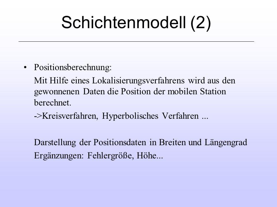 Schichtenmodell (2) Positionsberechnung: Mit Hilfe eines Lokalisierungsverfahrens wird aus den gewonnenen Daten die Position der mobilen Station berechnet.