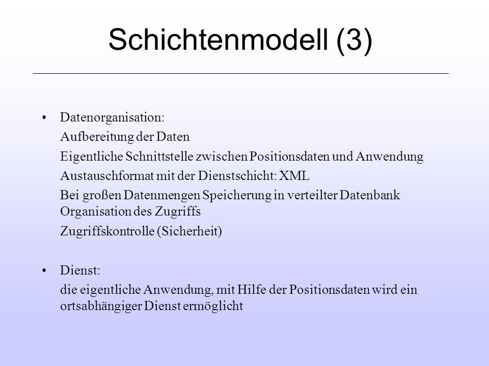 Schichtenmodell (3) Datenorganisation: Aufbereitung der Daten Eigentliche Schnittstelle zwischen Positionsdaten und Anwendung Austauschformat mit der Dienstschicht: XML Bei großen Datenmengen Speicherung in verteilter Datenbank Organisation des Zugriffs Zugriffskontrolle (Sicherheit) Dienst: die eigentliche Anwendung, mit Hilfe der Positionsdaten wird ein ortsabhängiger Dienst ermöglicht