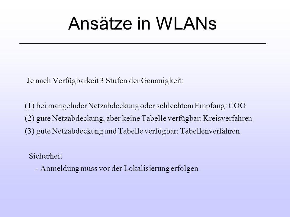 Ansätze in WLANs Je nach Verfügbarkeit 3 Stufen der Genauigkeit: (1) bei mangelnder Netzabdeckung oder schlechtem Empfang: COO (2) gute Netzabdeckung, aber keine Tabelle verfügbar: Kreisverfahren (3) gute Netzabdeckung und Tabelle verfügbar: Tabellenverfahren Sicherheit - Anmeldung muss vor der Lokalisierung erfolgen