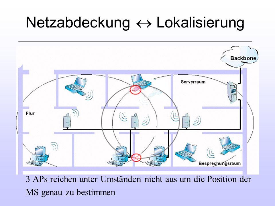 Netzabdeckung Lokalisierung 3 APs reichen unter Umständen nicht aus um die Position der MS genau zu bestimmen