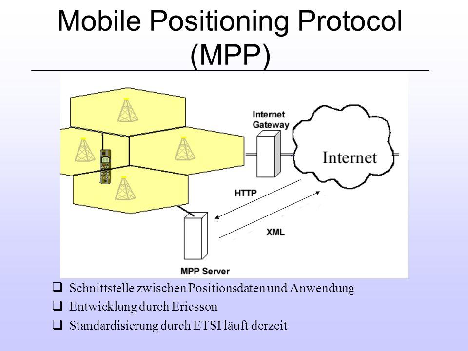 Mobile Positioning Protocol (MPP) qSchnittstelle zwischen Positionsdaten und Anwendung qEntwicklung durch Ericsson qStandardisierung durch ETSI läuft derzeit