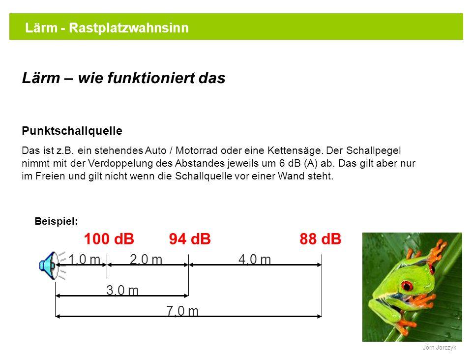Lärm - Rastplatzwahnsinn Jörn Jorczyk Lärm – wie funktioniert das Linienschallquelle Bei einer Linienschallquelle, z.B.