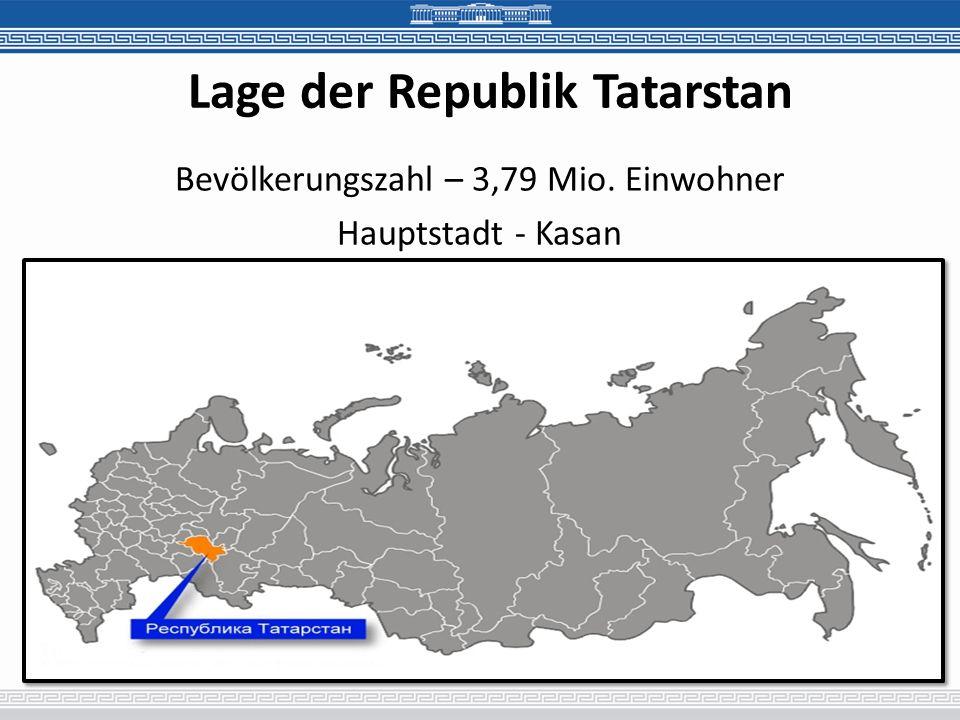 Lage der Republik Tatarstan Bevölkerungszahl – 3,79 Mio. Einwohner Hauptstadt - Kasan