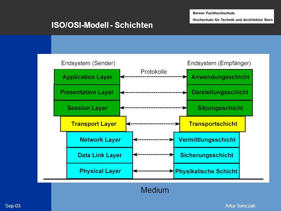 Sep-03Artur Tomczak ISO/OSI-Modell - Schichten Medium