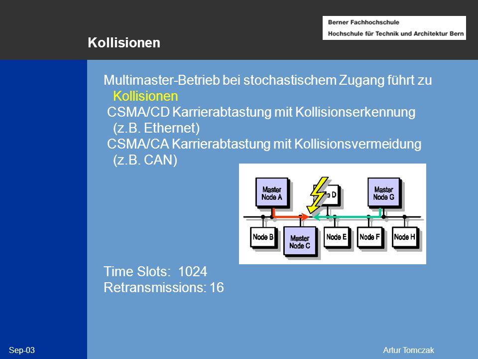Sep-03Artur Tomczak Kollisionen Multimaster-Betrieb bei stochastischem Zugang führt zu Kollisionen CSMA/CD Karrierabtastung mit Kollisionserkennung (z