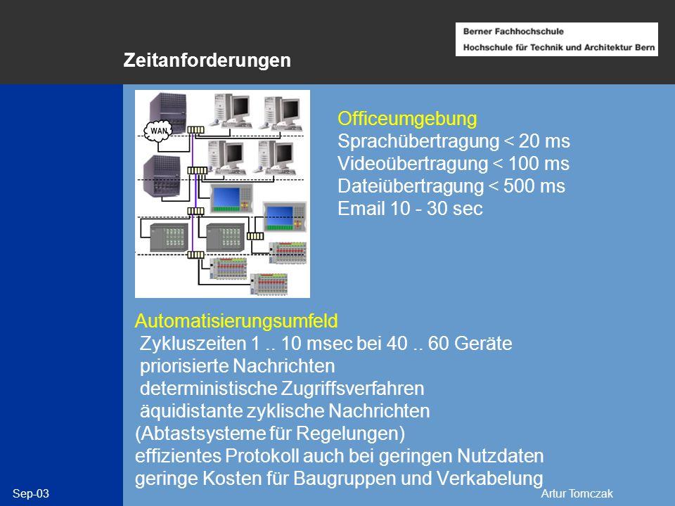 Sep-03Artur Tomczak Zeitanforderungen Officeumgebung Sprachübertragung < 20 ms Videoübertragung < 100 ms Dateiübertragung < 500 ms Email 10 - 30 sec A