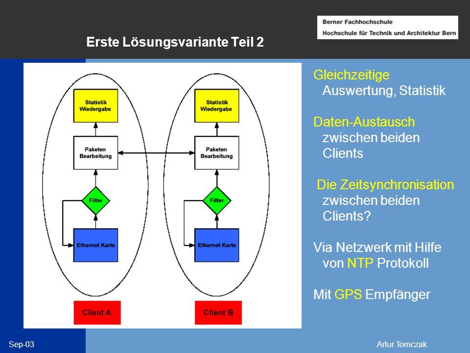 Sep-03Artur Tomczak Erste Lösungsvariante Teil 2 Gleichzeitige Auswertung, Statistik Daten-Austausch zwischen beiden Clients Die Zeitsynchronisation z