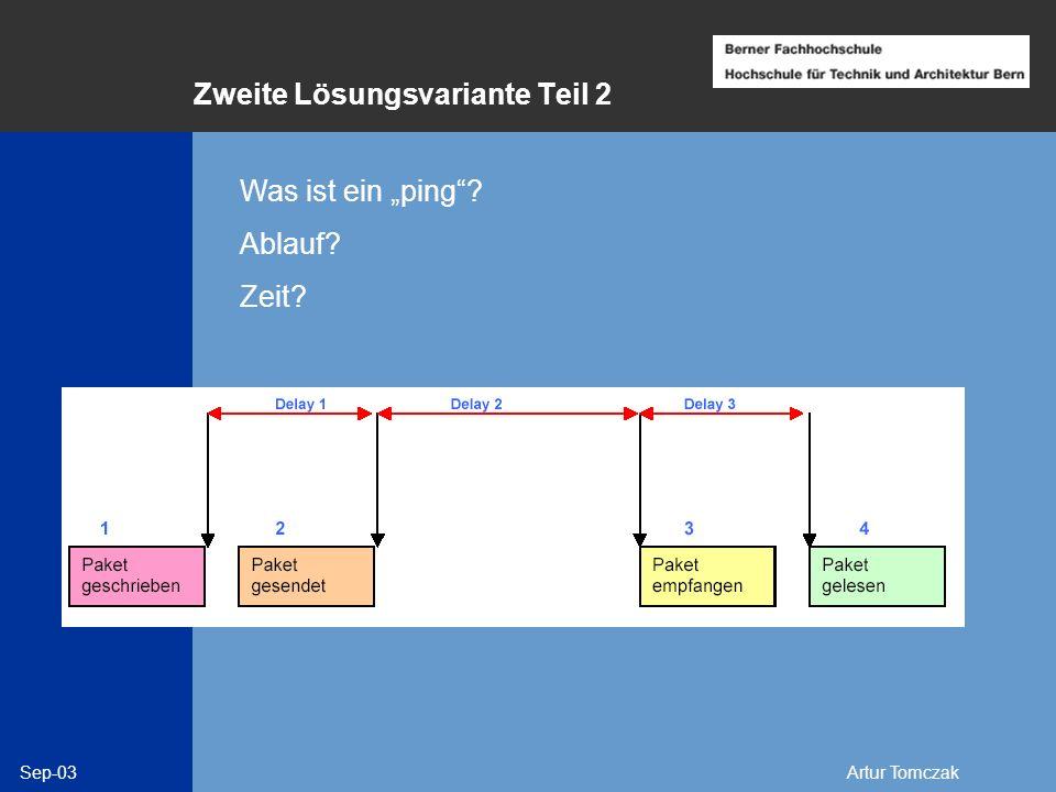Sep-03Artur Tomczak Zweite Lösungsvariante Teil 2 Was ist ein ping? Ablauf? Zeit?