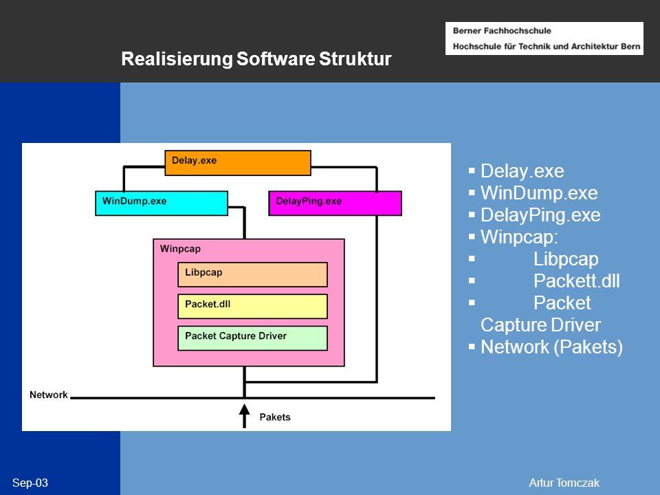 Sep-03Artur Tomczak Realisierung Software Struktur Delay.exe WinDump.exe DelayPing.exe Winpcap: Libpcap Packett.dll Packet Capture Driver Network (Pak