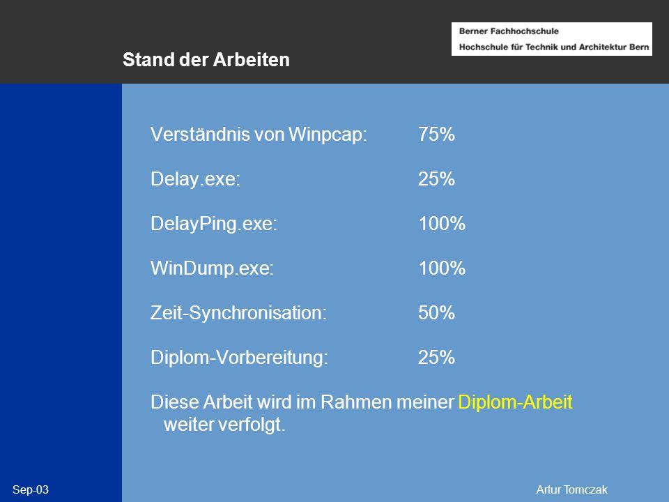 Sep-03Artur Tomczak Stand der Arbeiten Verständnis von Winpcap:75% Delay.exe:25% DelayPing.exe:100% WinDump.exe:100% Zeit-Synchronisation:50% Diplom-V