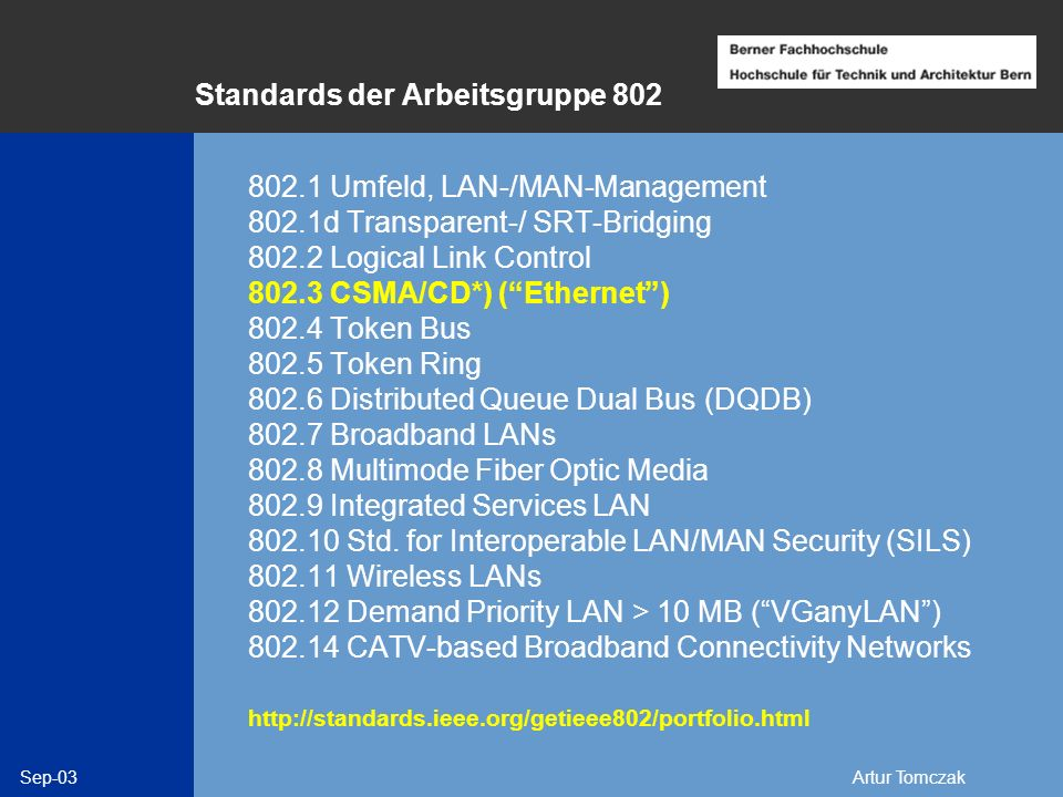 Sep-03Artur Tomczak IEEE 802.3 (CSMA/CD) Standard 802.3 CSMA/CD (Ethernet): 10Base5 802.3a 10Base2 (Cheapernet) 802.3b 10Broad36 802.3e 1Base5 Starlan 802.3i 10Base-T 802.3j 10Base-F 802.3u 100Base-T (100 Mbit-Ethernet) 802.3x Full Duplex/ Flow Control 802.3z Gigabit Ethernet (7/1998) 802.3 ab 1000BASE-T (6/1999) 802.3 ac VLAN Tag (9/1998) 802.3 ae 10Gb/s Ethernet (6/2002)