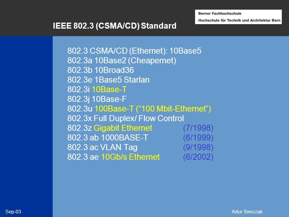 Sep-03Artur Tomczak IEEE 802.3 (CSMA/CD) Standard 802.3 CSMA/CD (Ethernet): 10Base5 802.3a 10Base2 (Cheapernet) 802.3b 10Broad36 802.3e 1Base5 Starlan