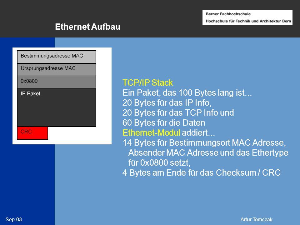 Sep-03Artur Tomczak Ethernet Aufbau TCP/IP Stack Ein Paket, das 100 Bytes lang ist... 20 Bytes für das IP Info, 20 Bytes für das TCP Info und 60 Bytes