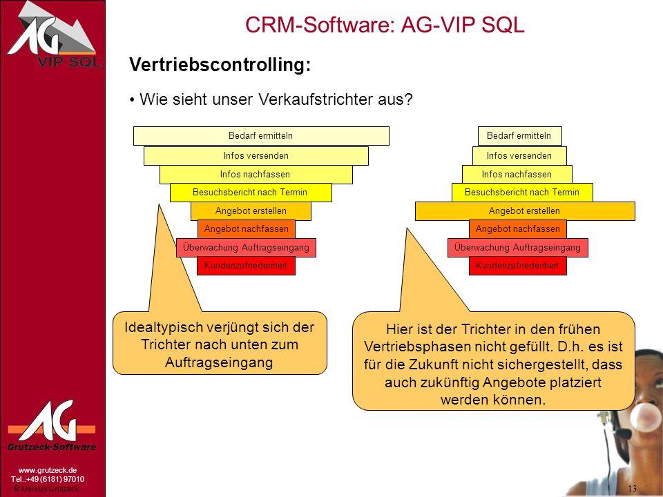 Markus Grutzeck www.grutzeck.de Tel.:+49 (6181) 97010 CRM-Software: AG-VIP SQL 13 Vertriebscontrolling: Wie sieht unser Verkaufstrichter aus? Idealtyp