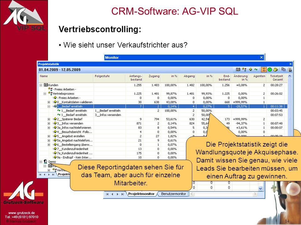 Markus Grutzeck www.grutzeck.de Tel.:+49 (6181) 97010 CRM-Software: AG-VIP SQL 14 Vertriebscontrolling: Wie sieht unser Verkaufstrichter aus? AG-VIP z