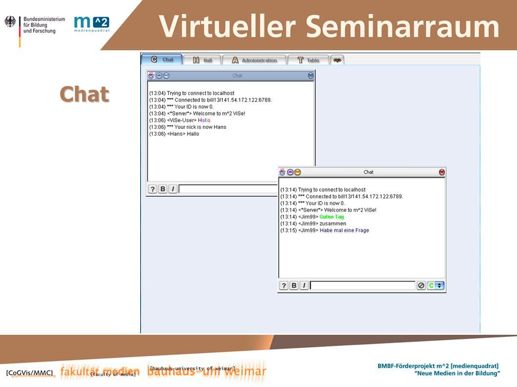 Susanne Krause, Marion Kulig, Anne Keller, Simone Braun Systementwickler :: ViSe – Virtueller Seminarraum Chat