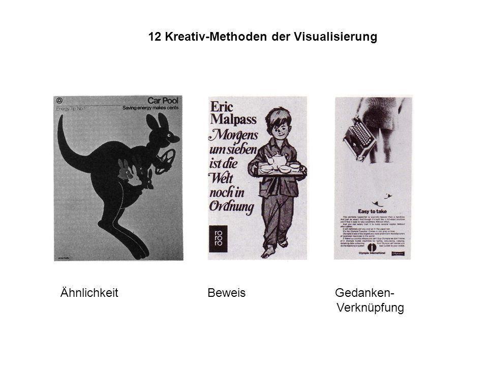 12 Kreativ-Methoden der Visualisierung Ähnlichkeit Beweis Gedanken- Verknüpfung