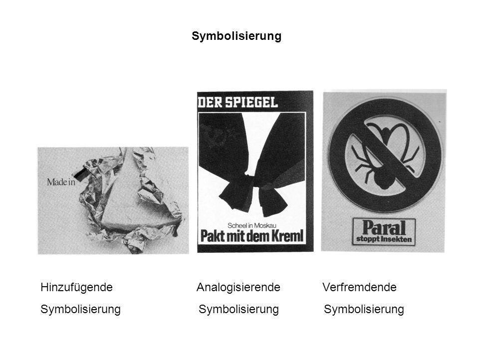 Symbolisierung Hinzufügende Analogisierende Verfremdende Symbolisierung Symbolisierung Symbolisierung