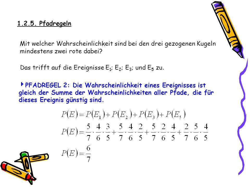 Für das Beispiel aus 1.2.2. soll berechnet werden, mit welcher Wahrscheinlichkeit drei rote Kugeln gezogen werden. PFADREGEL 1: Die Wahrscheinlichkeit