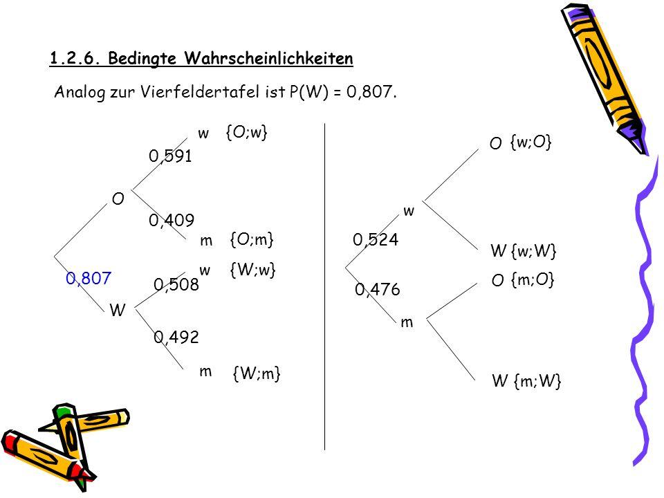 1.2.6. Bedingte Wahrscheinlichkeiten 0,524 m 0,409 O W w w m W w m O O W 0,591 0,508 {O;w} {O;m} {W;w} {W;m} {m;W} {m;O} {w;W} {w;O} 0,492 0,476 Ereig