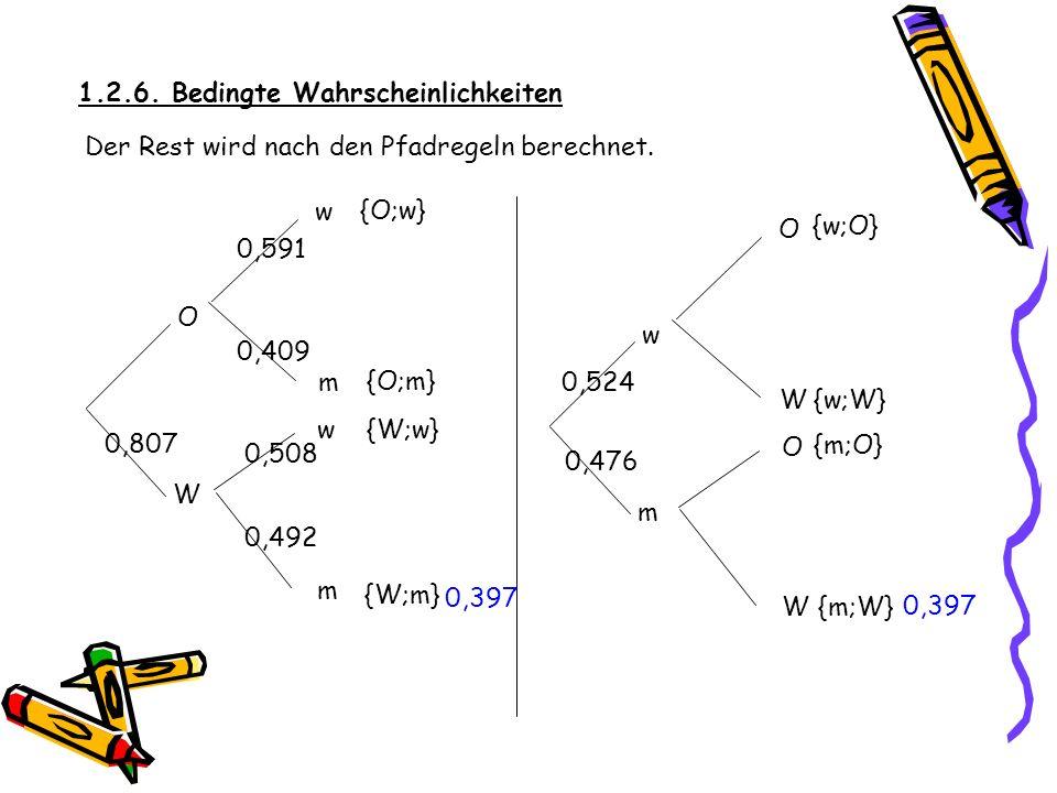 1.2.6. Bedingte Wahrscheinlichkeiten 0,524 m 0,409 O W w w m W w m O O W 0,591 0,508 {O;w} {O;m} {W;w} {W;m} {m;W} {m;O} {w;W} {w;O} 0,492 0,476 Analo