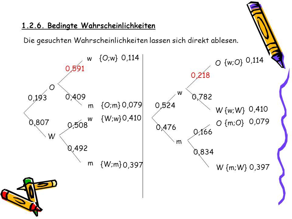 1.2.6. Bedingte Wahrscheinlichkeiten 0,524 m 0,409 O W w w m W w m O O W 0,591 0,508 {O;w} {O;m} {W;w} {W;m} {m;W} {m;O} {w;W} {w;O} 0,492 0,476 Der R