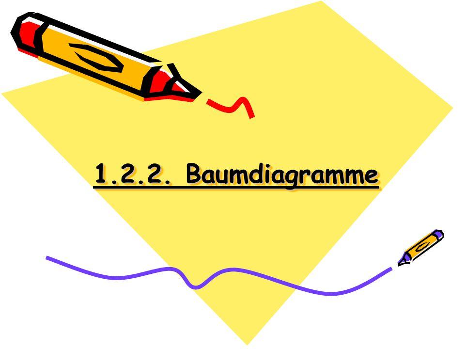 1.2.2. Baumdiagramme
