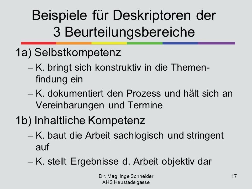 Beispiele für Deskriptoren der 3 Beurteilungsbereiche 1a) Selbstkompetenz –K. bringt sich konstruktiv in die Themen- findung ein –K. dokumentiert den