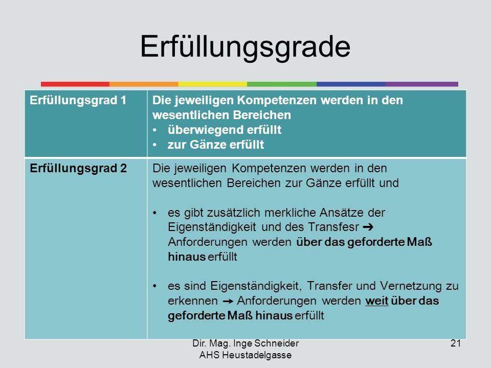 Erfüllungsgrade Erfüllungsgrad 1Die jeweiligen Kompetenzen werden in den wesentlichen Bereichen überwiegend erfüllt zur Gänze erfüllt Erfüllungsgrad 2