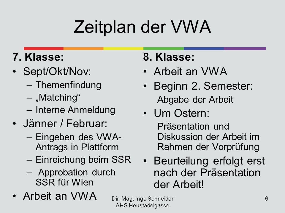 Dir. Mag. Inge Schneider AHS Heustadelgasse 9 Zeitplan der VWA 7. Klasse: Sept/Okt/Nov: –Themenfindung –Matching –Interne Anmeldung Jänner / Februar:
