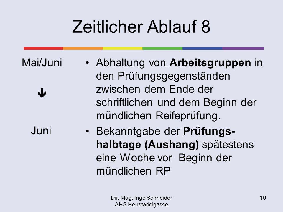 Dir. Mag. Inge Schneider AHS Heustadelgasse 10 Zeitlicher Ablauf 8 Mai/Juni Juni Abhaltung von Arbeitsgruppen in den Prüfungsgegenständen zwischen dem