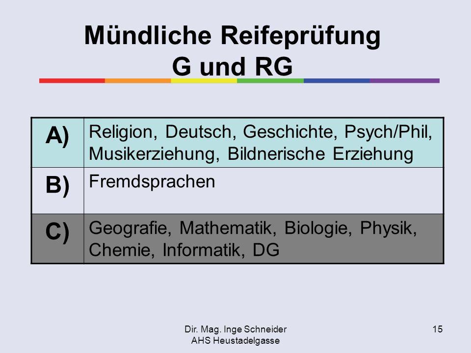Dir. Mag. Inge Schneider AHS Heustadelgasse 15 Mündliche Reifeprüfung G und RG A) Religion, Deutsch, Geschichte, Psych/Phil, Musikerziehung, Bildneris