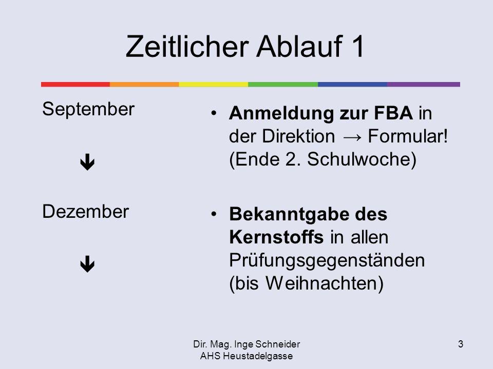 Dir. Mag. Inge Schneider AHS Heustadelgasse 3 Zeitlicher Ablauf 1 September Dezember Anmeldung zur FBA in der Direktion Formular! (Ende 2. Schulwoche)
