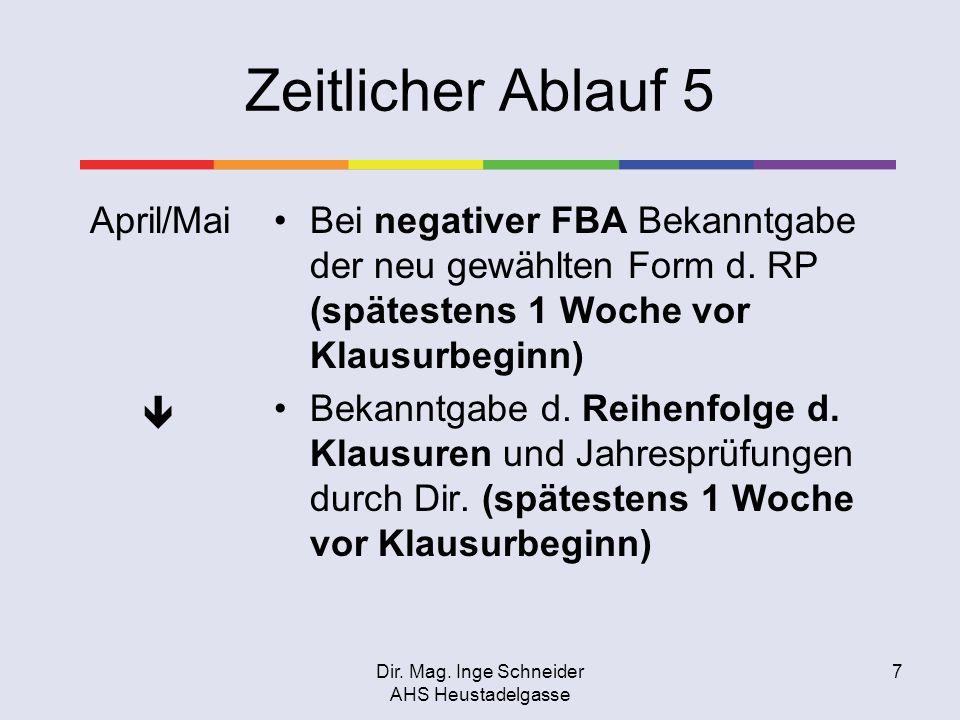 Dir. Mag. Inge Schneider AHS Heustadelgasse 7 Zeitlicher Ablauf 5 April/Mai Bei negativer FBA Bekanntgabe der neu gewählten Form d. RP (spätestens 1 W