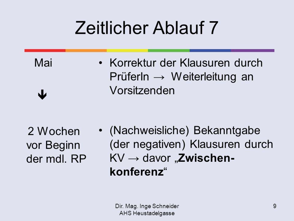 Dir. Mag. Inge Schneider AHS Heustadelgasse 9 Zeitlicher Ablauf 7 Mai 2 Wochen vor Beginn der mdl. RP Korrektur der Klausuren durch PrüferIn Weiterlei