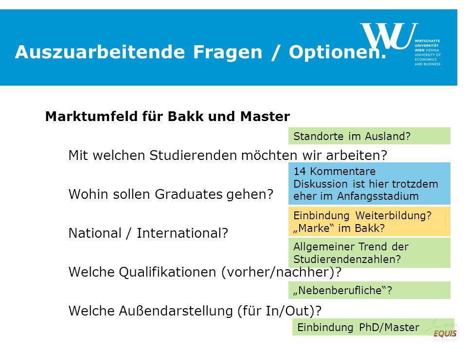 Auszuarbeitende Fragen / Optionen. Marktumfeld für Bakk und Master Mit welchen Studierenden möchten wir arbeiten? Wohin sollen Graduates gehen? Nation