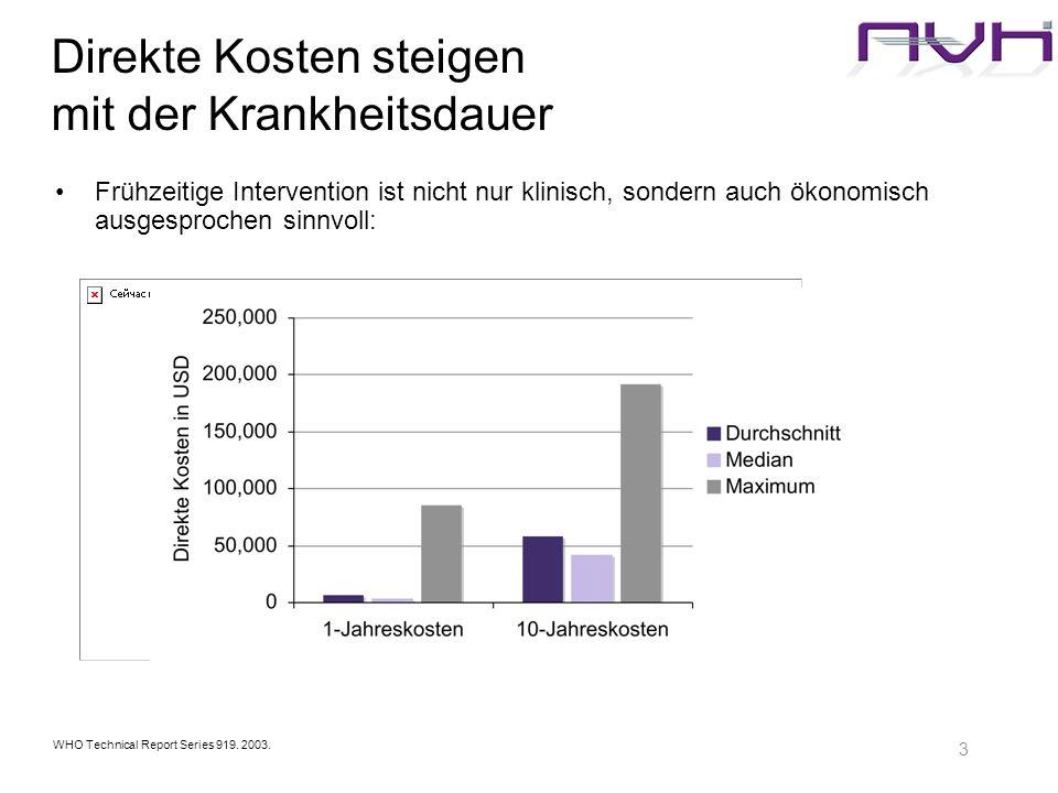 4 Entwicklung muskuloskeletaler Erkrankungen in Österreich Spitalsentlassungen in Österreich aufgrund muskuloskeletaler Erkrankungen pro 100.000 Einwohnern OECD Health Data 2004.